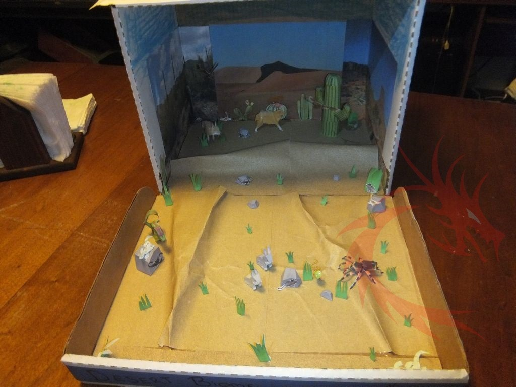 desert biome project What are biomes what factors identify a region as a desert compare and contrast cold and hot deserts effects of multi-sensory learning.